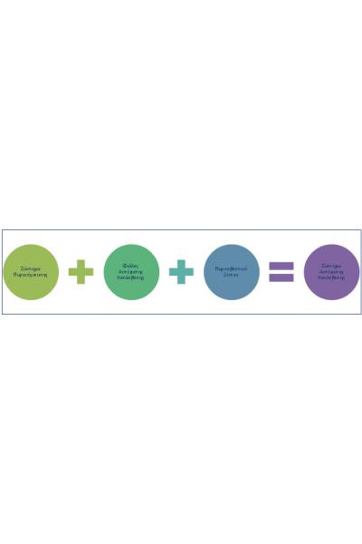 Συστήματα κατάσβεσης -Σχηματική Απεικόνιση Συστήματος Αυτόματης Κατάσβεσης