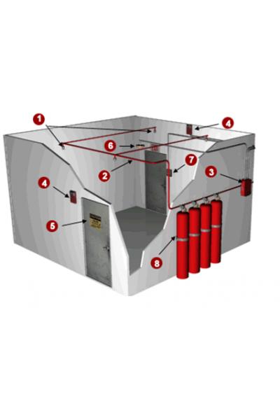 Συστήματα κατάσβεσης - Συσκευές Συστήματος Αυτόματης Κατάσβεσης